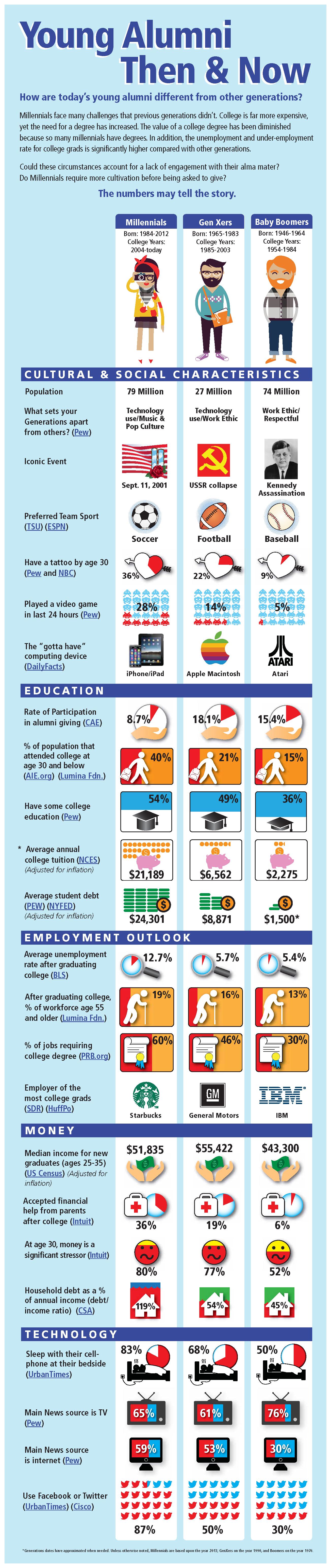 infographic3_vP2