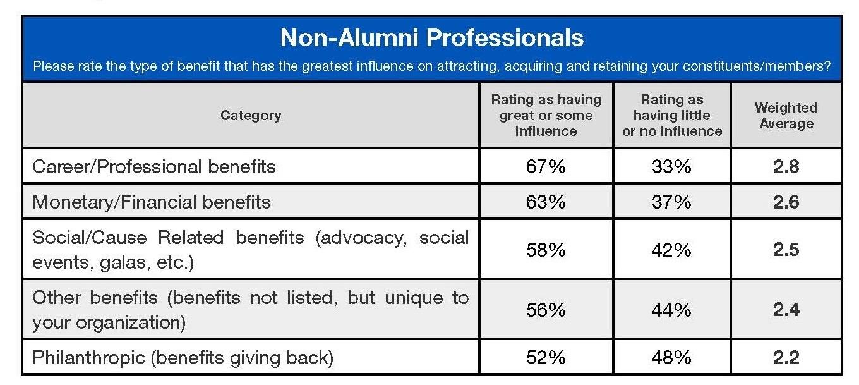 Leader Gap eBook ALU v1_Page_16  Popular Benefits - NON-Alumni-1