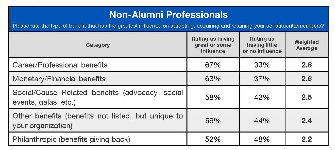 Leader Gap eBook ALU v1_Page_16  Popular Benefits - NON-Alumni-1
