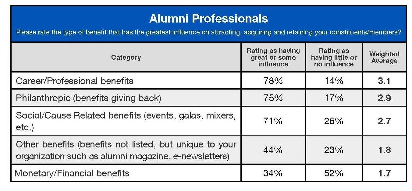 Leader Gap eBook ALU v1_Page_16  Popular Benefits -Alumni-1